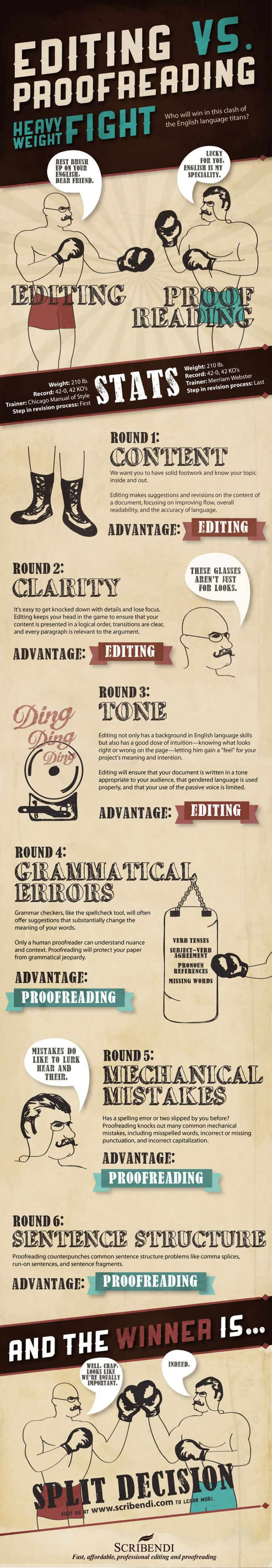how to become a scopist proofreader
